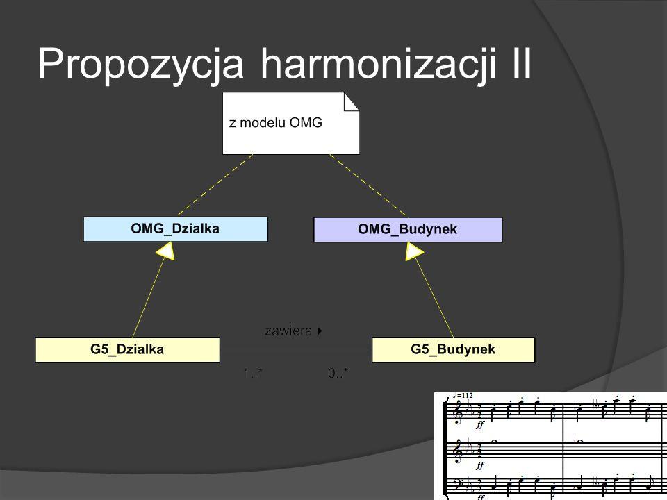 Propozycja harmonizacji II