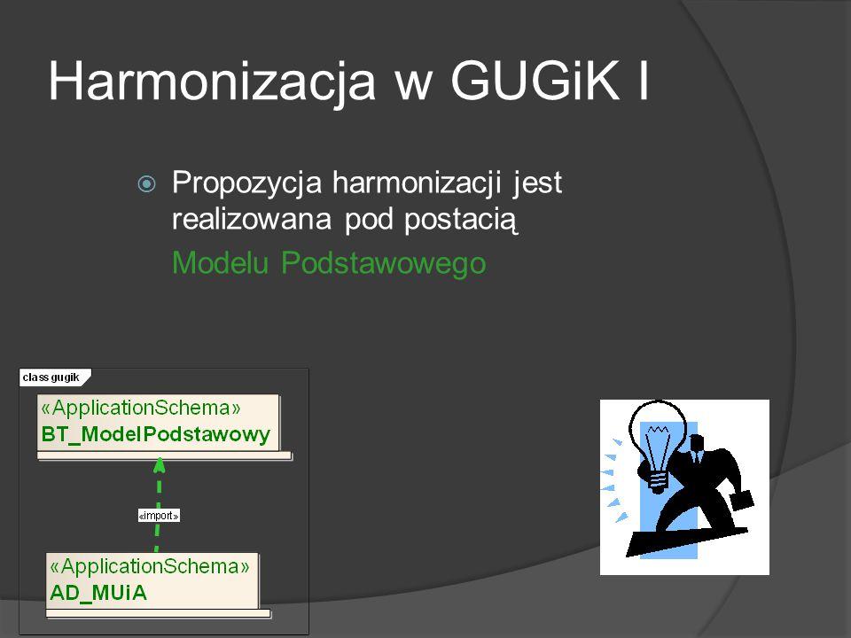 Harmonizacja w GUGiK I Propozycja harmonizacji jest realizowana pod postacią Modelu Podstawowego