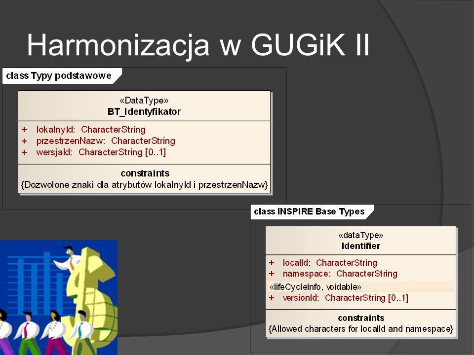 Harmonizacja w GUGiK II
