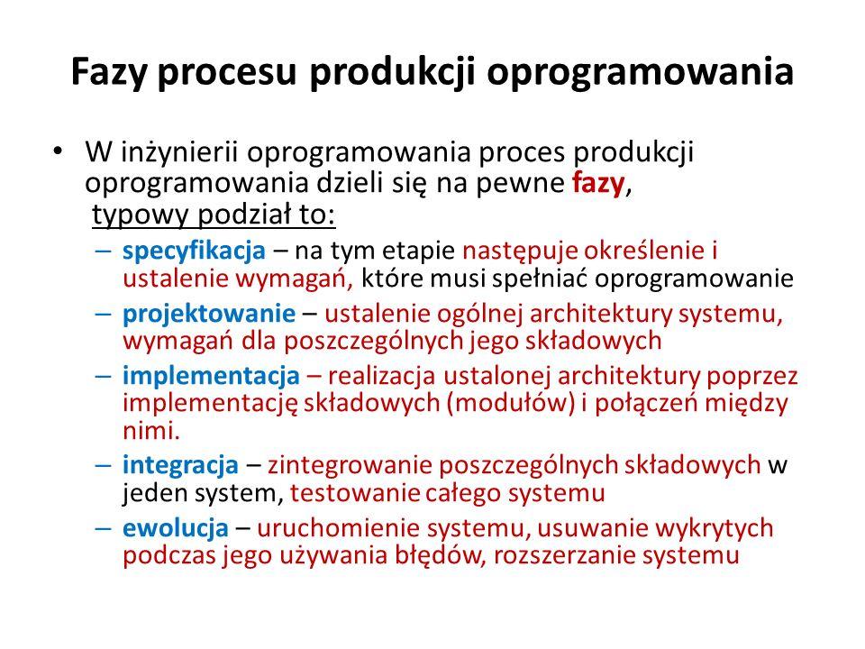 Fazy procesu produkcji oprogramowania W inżynierii oprogramowania proces produkcji oprogramowania dzieli się na pewne fazy, typowy podział to: – specy