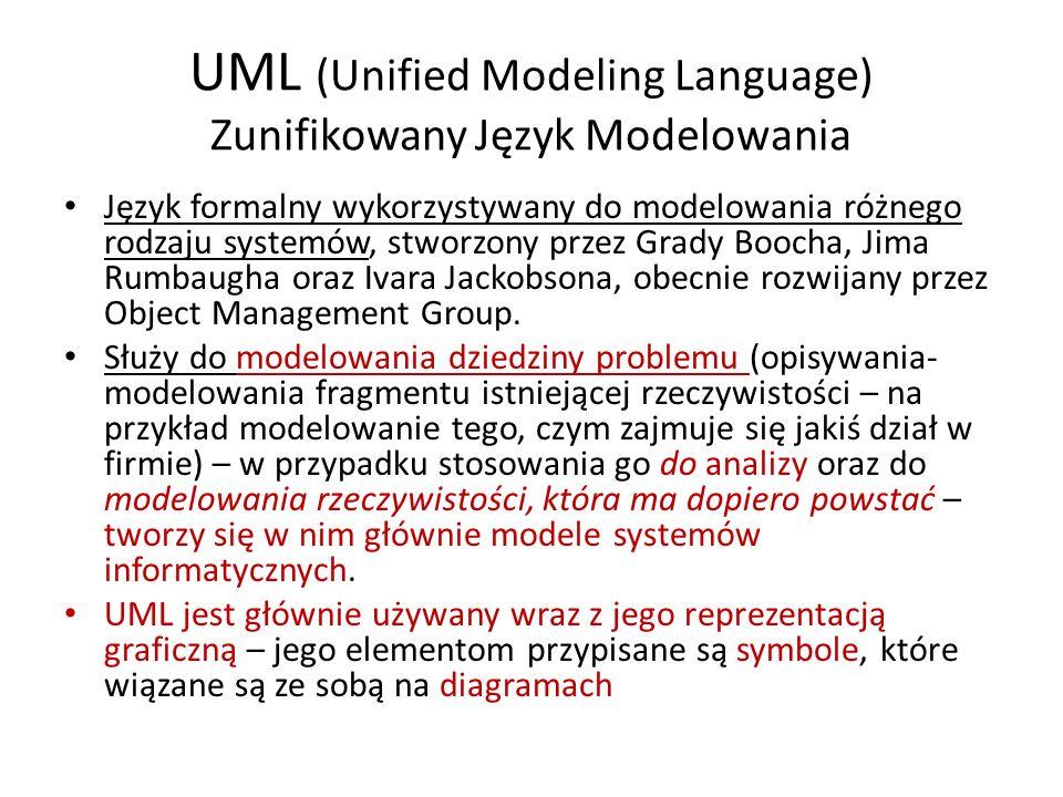 UML (Unified Modeling Language) Zunifikowany Język Modelowania Język formalny wykorzystywany do modelowania różnego rodzaju systemów, stworzony przez