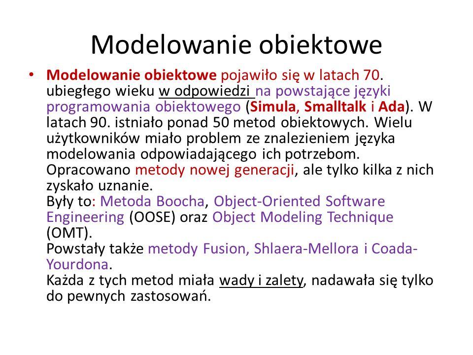 Modelowanie obiektowe Modelowanie obiektowe pojawiło się w latach 70. ubiegłego wieku w odpowiedzi na powstające języki programowania obiektowego (Sim