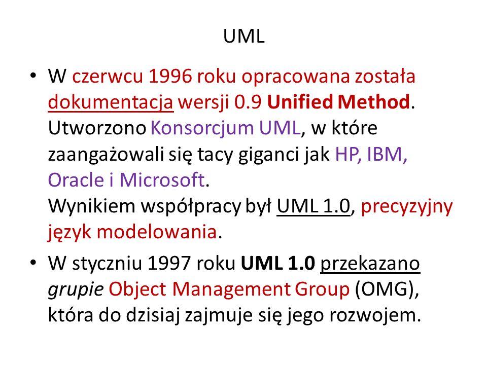 UML W czerwcu 1996 roku opracowana została dokumentacja wersji 0.9 Unified Method. Utworzono Konsorcjum UML, w które zaangażowali się tacy giganci jak
