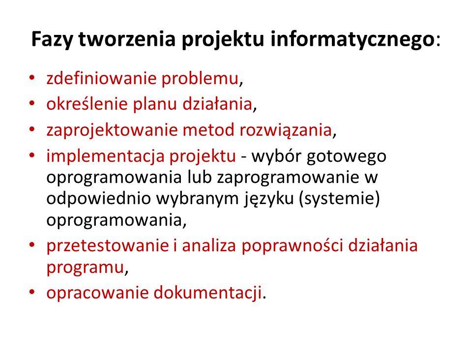 Fazy tworzenia projektu informatycznego: zdefiniowanie problemu, określenie planu działania, zaprojektowanie metod rozwiązania, implementacja projektu
