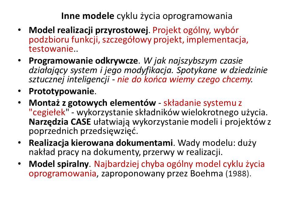 Inne modele cyklu życia oprogramowania Model realizacji przyrostowej. Projekt ogólny, wybór podzbioru funkcji, szczegółowy projekt, implementacja, tes