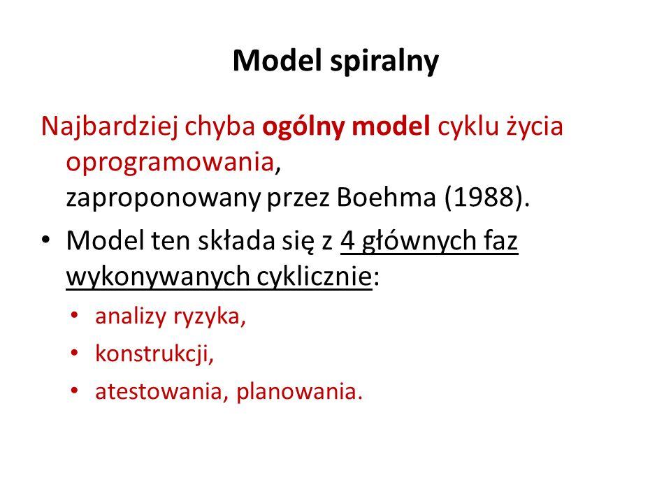 Model spiralny Najbardziej chyba ogólny model cyklu życia oprogramowania, zaproponowany przez Boehma (1988). Model ten składa się z 4 głównych faz wyk