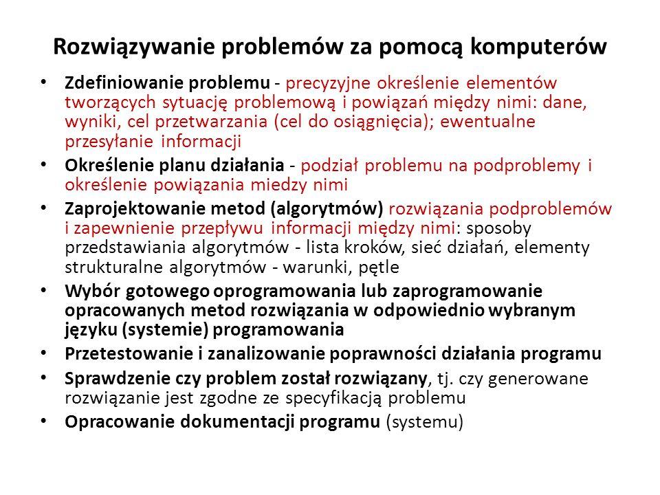 Rozwiązywanie problemów za pomocą komputerów Zdefiniowanie problemu - precyzyjne określenie elementów tworzących sytuację problemową i powiązań między