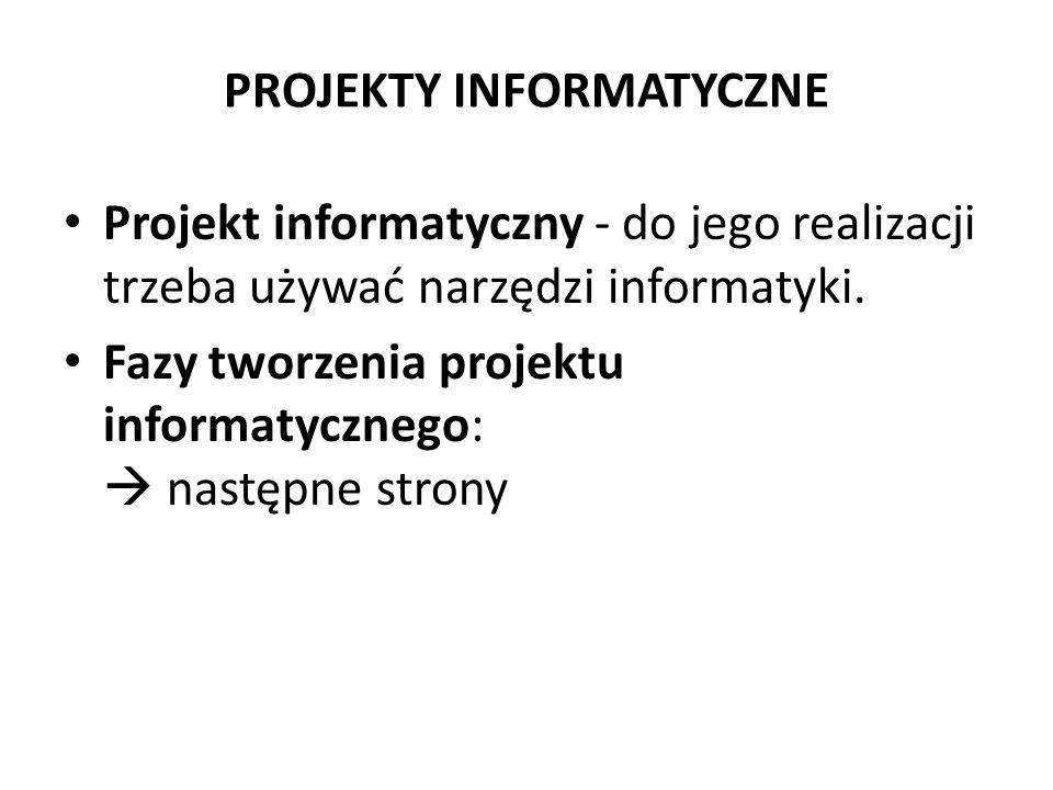 PROJEKTY INFORMATYCZNE Projekt informatyczny - do jego realizacji trzeba używać narzędzi informatyki. Fazy tworzenia projektu informatycznego: następn