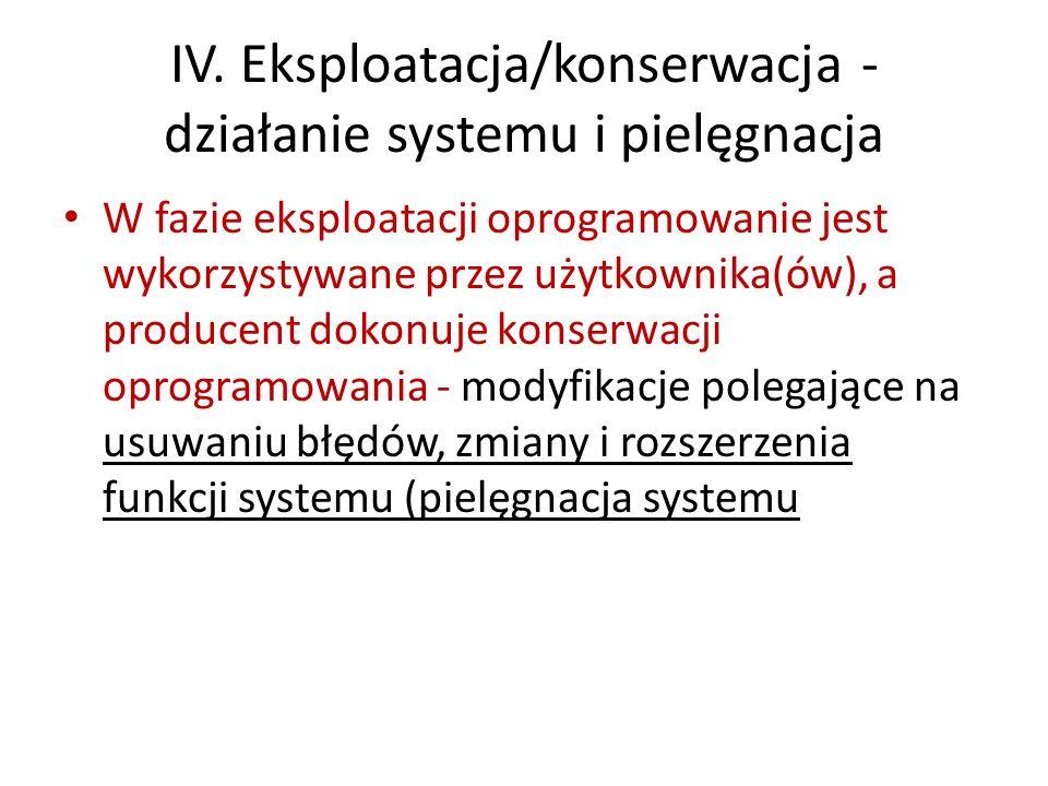 IV. Eksploatacja/konserwacja - działanie systemu i pielęgnacja W fazie eksploatacji oprogramowanie jest wykorzystywane przez użytkownika(ów), a produc