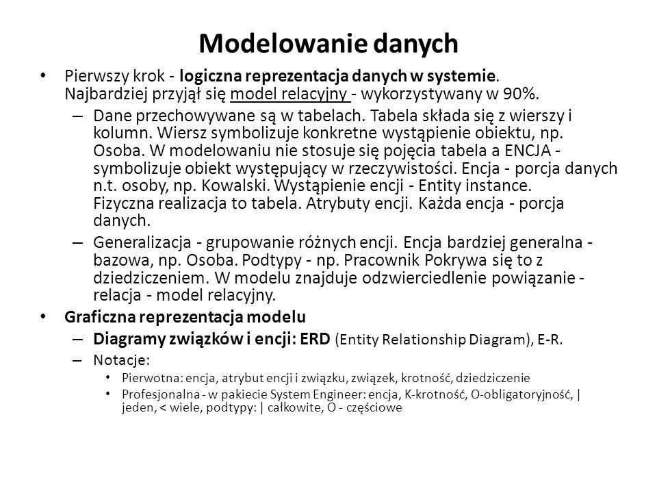 Modelowanie danych Pierwszy krok - logiczna reprezentacja danych w systemie. Najbardziej przyjął się model relacyjny - wykorzystywany w 90%. – Dane pr