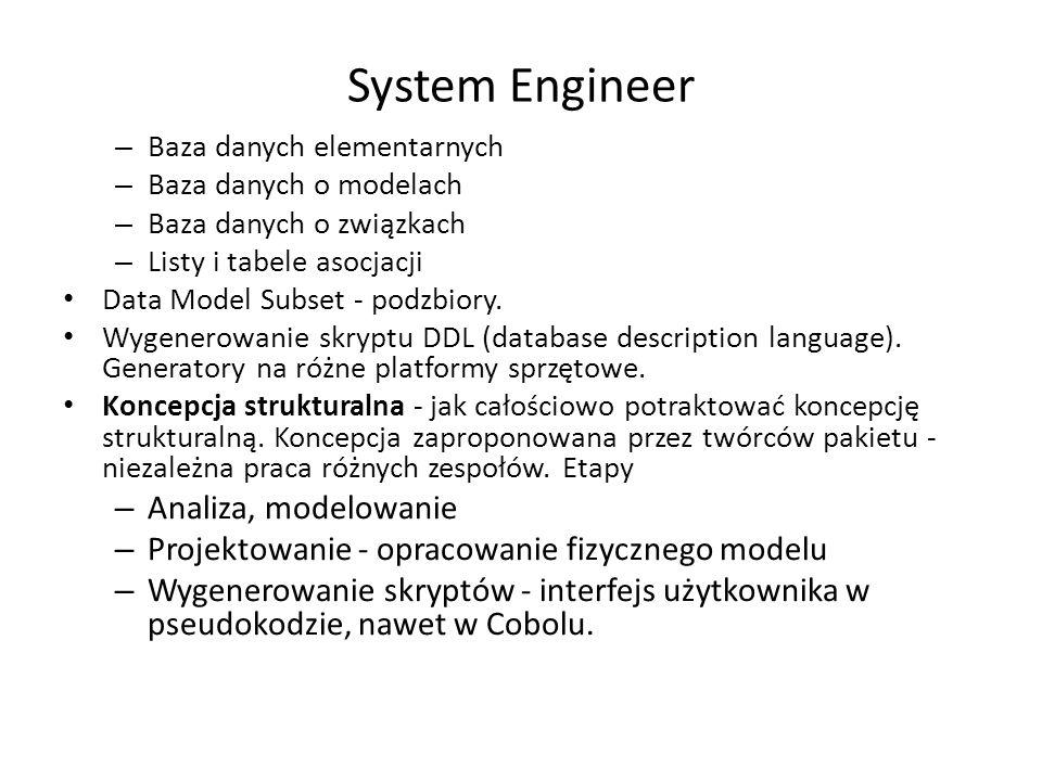 System Engineer – Baza danych elementarnych – Baza danych o modelach – Baza danych o związkach – Listy i tabele asocjacji Data Model Subset - podzbior