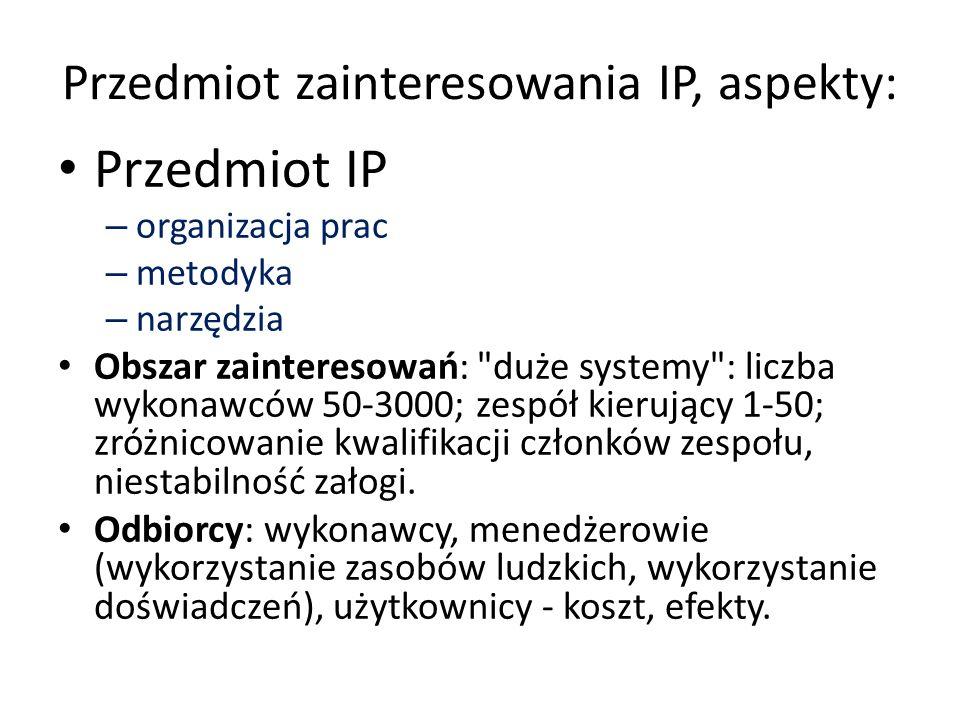 Przedmiot zainteresowania IP, aspekty: Przedmiot IP – organizacja prac – metodyka – narzędzia Obszar zainteresowań: