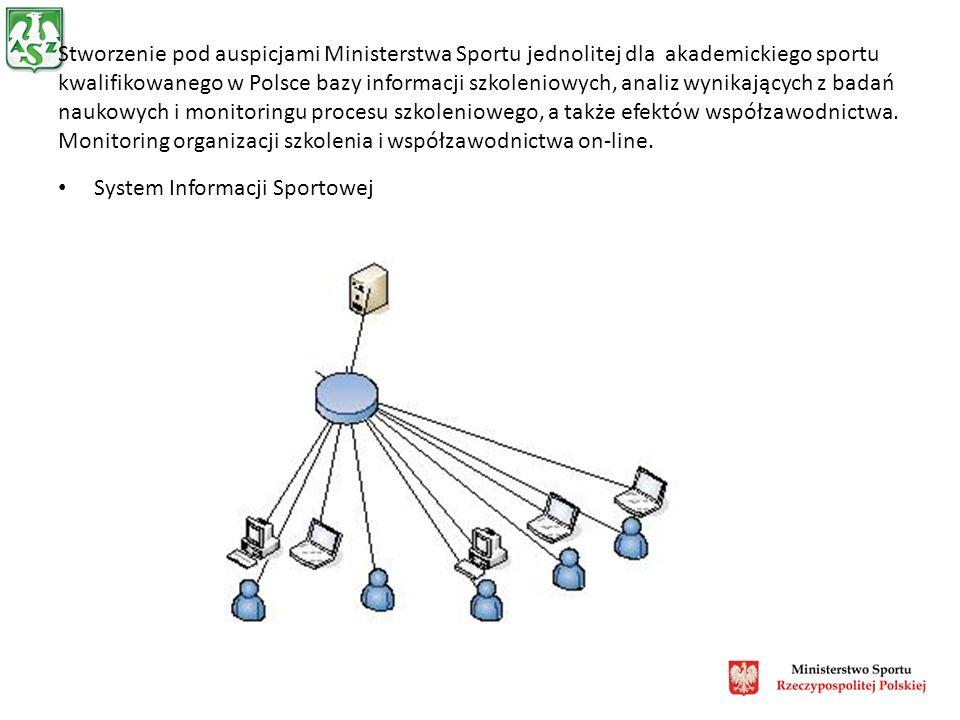 Stworzenie pod auspicjami Ministerstwa Sportu jednolitej dla akademickiego sportu kwalifikowanego w Polsce bazy informacji szkoleniowych, analiz wynikających z badań naukowych i monitoringu procesu szkoleniowego, a także efektów współzawodnictwa.