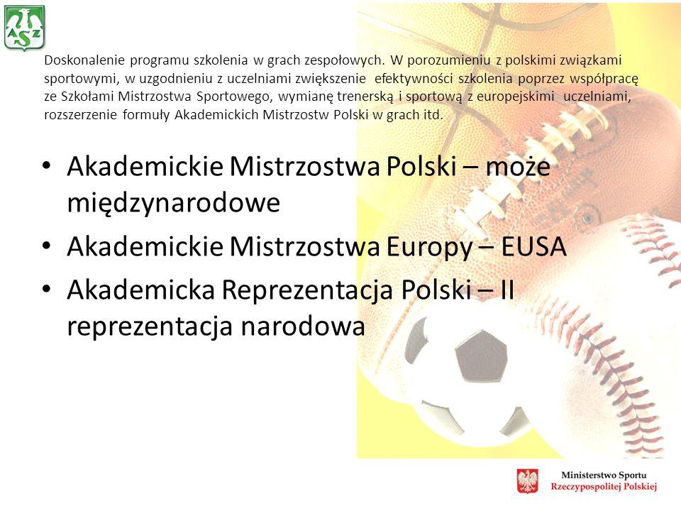 Doskonalenie programu szkolenia w grach zespołowych.