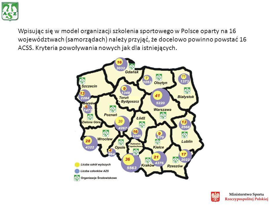Wpisując się w model organizacji szkolenia sportowego w Polsce oparty na 16 województwach (samorządach) należy przyjąć, że docelowo powinno powstać 16 ACSS.