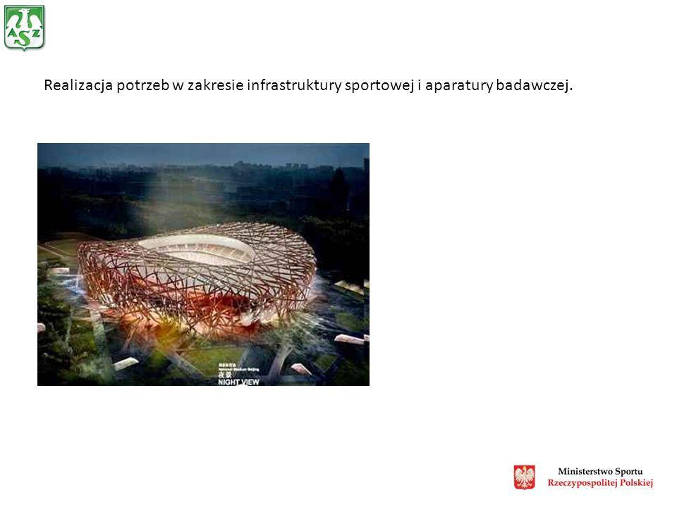 Realizacja potrzeb w zakresie infrastruktury sportowej i aparatury badawczej.