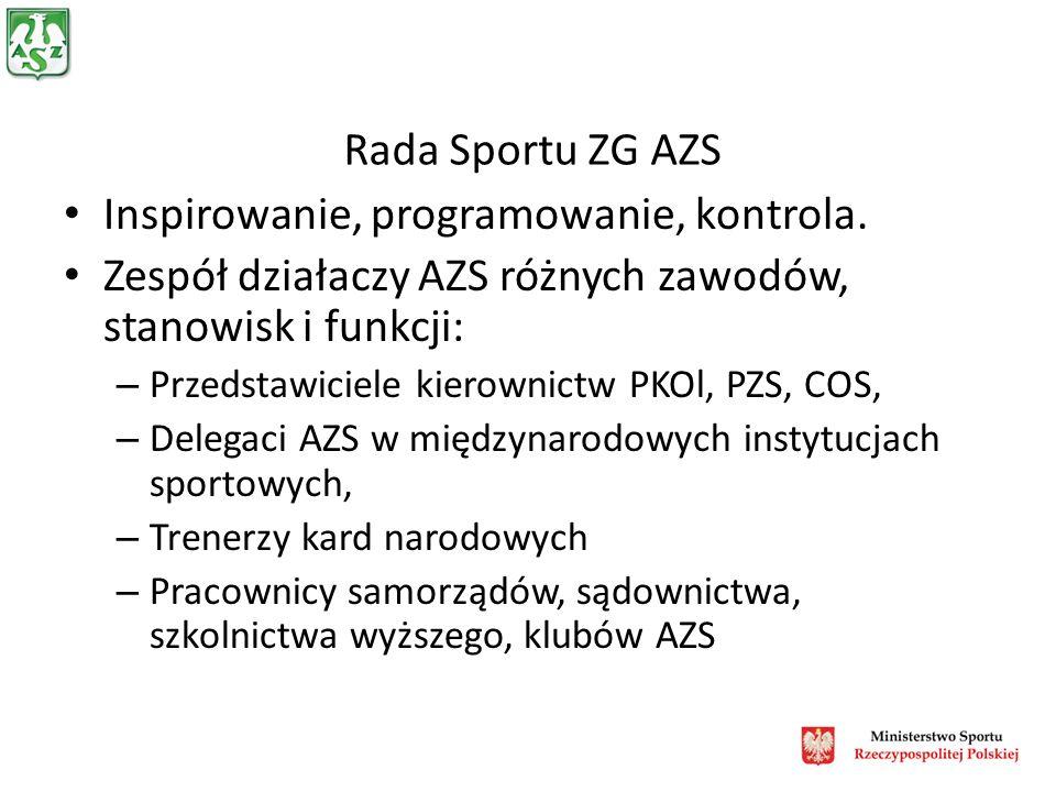 Rada Sportu ZG AZS Inspirowanie, programowanie, kontrola.