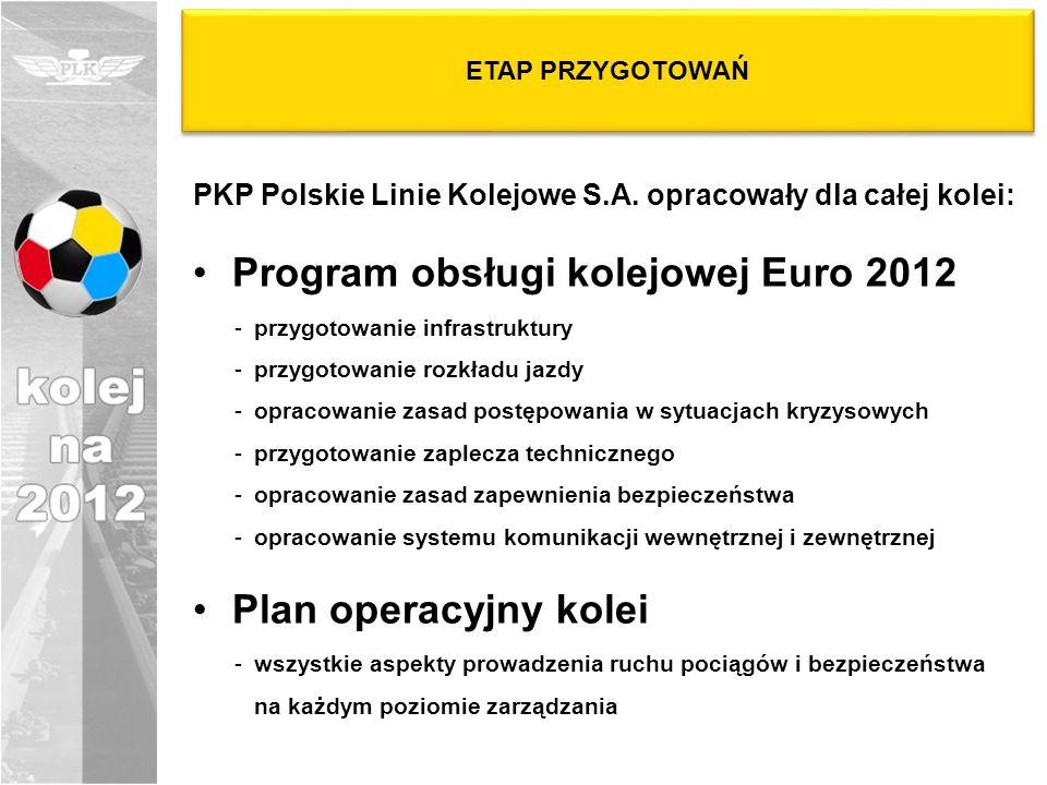 ETAP PRZYGOTOWAŃ PKP Polskie Linie Kolejowe S.A. opracowały dla całej kolei: Program obsługi kolejowej Euro 2012 -przygotowanie infrastruktury -przygo