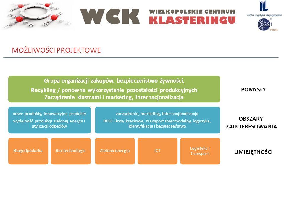 Grupa organizacji zakupów, bezpieczeństwo żywności, Recykling / ponowne wykorzystanie pozostałości produkcyjnych Zarządzanie klastrami i marketing, In