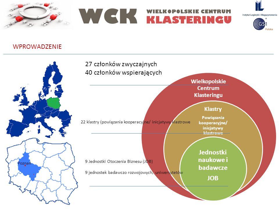 Wielkopolskie Centrum Klasteringu Klastry Powiązania kooperacyjne/ inicjatywy klastrowe Jednostki naukowe i badawcze JOB 27 członków zwyczajnych 40 cz