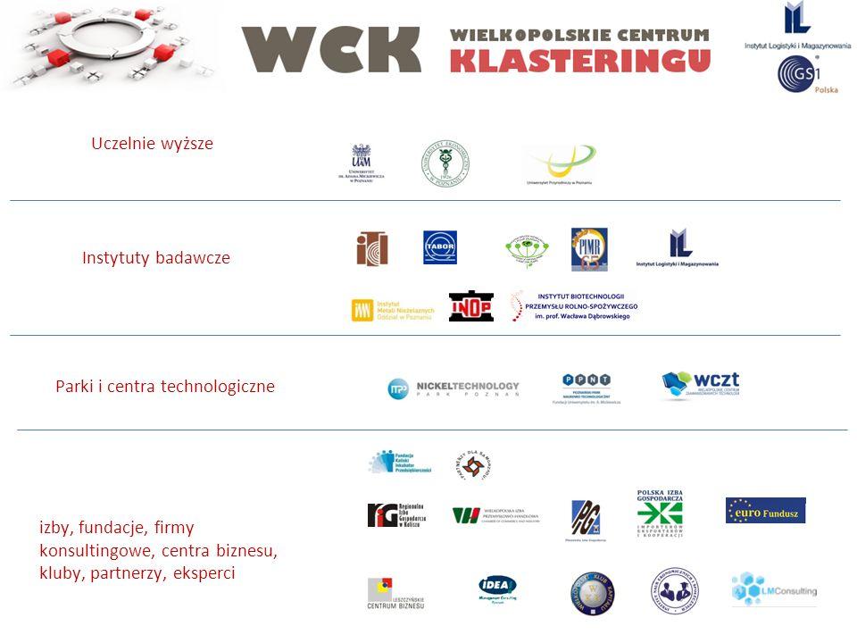 Uczelnie wyższe Instytuty badawcze Parki i centra technologiczne izby, fundacje, firmy konsultingowe, centra biznesu, kluby, partnerzy, eksperci