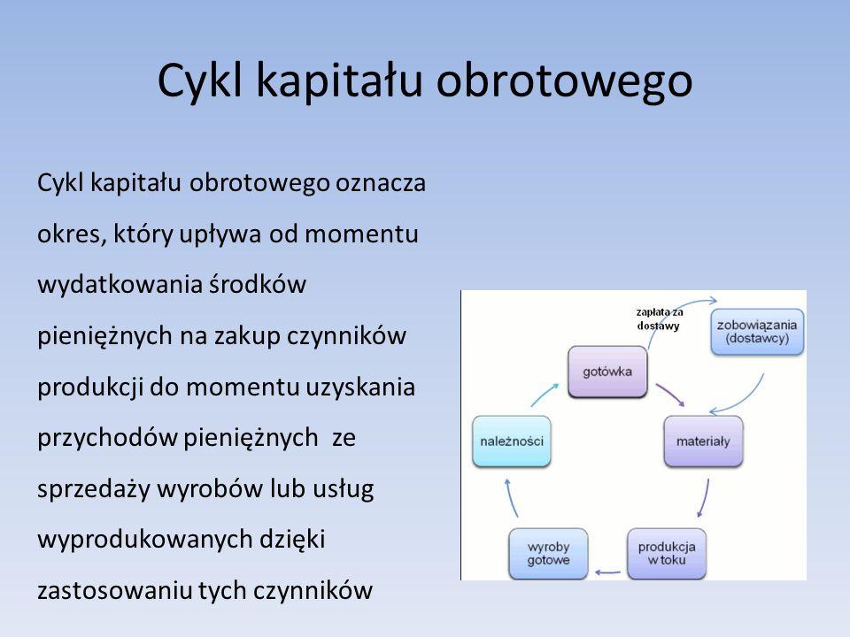 Cykl kapitału obrotowego Cykl kapitału obrotowego oznacza okres, który upływa od momentu wydatkowania środków pieniężnych na zakup czynników produkcji
