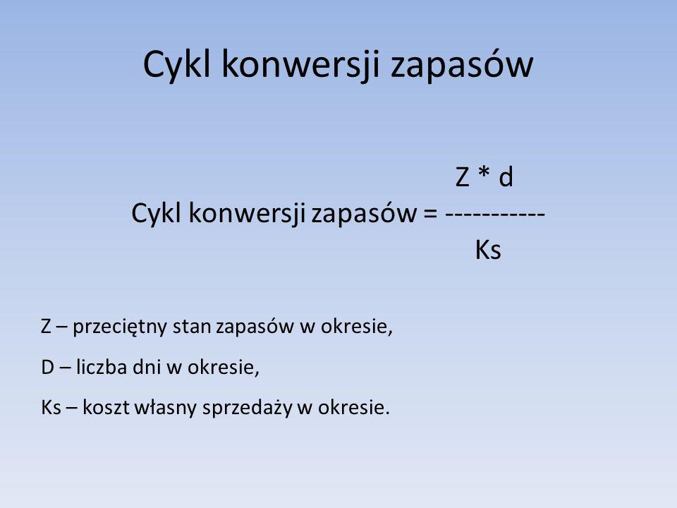 Cykl konwersji zapasów Z * d Cykl konwersji zapasów = ----------- Ks Z – przeciętny stan zapasów w okresie, D – liczba dni w okresie, Ks – koszt własn