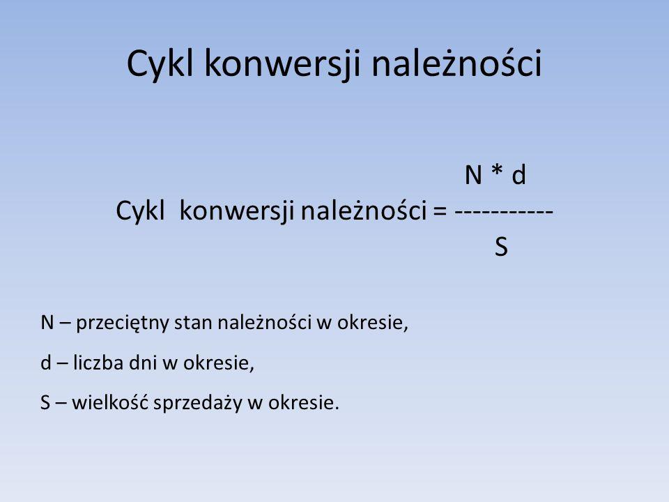 Cykl konwersji należności N * d Cykl konwersji należności = ----------- S N – przeciętny stan należności w okresie, d – liczba dni w okresie, S – wiel