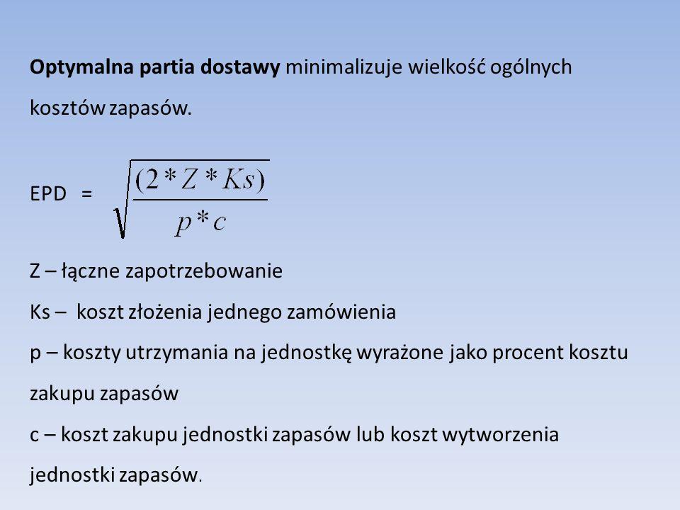 Optymalna partia dostawy minimalizuje wielkość ogólnych kosztów zapasów. EPD = Z – łączne zapotrzebowanie Ks – koszt złożenia jednego zamówienia p – k