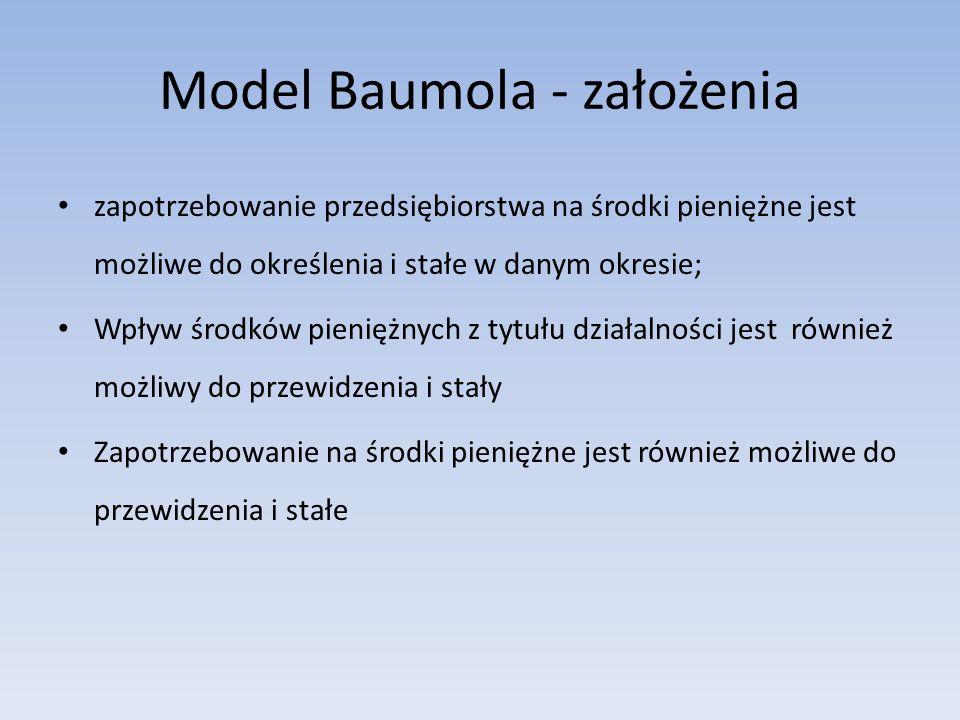 Model Baumola - założenia zapotrzebowanie przedsiębiorstwa na środki pieniężne jest możliwe do określenia i stałe w danym okresie; Wpływ środków pieni