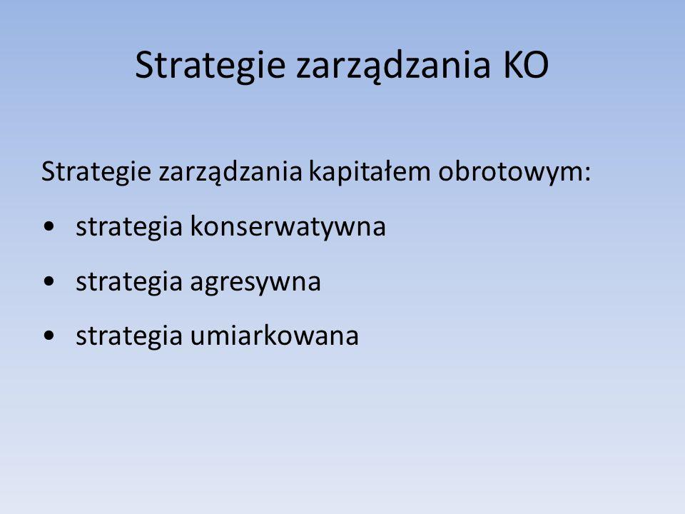 Strategie zarządzania KO Strategie zarządzania kapitałem obrotowym: strategia konserwatywna strategia agresywna strategia umiarkowana