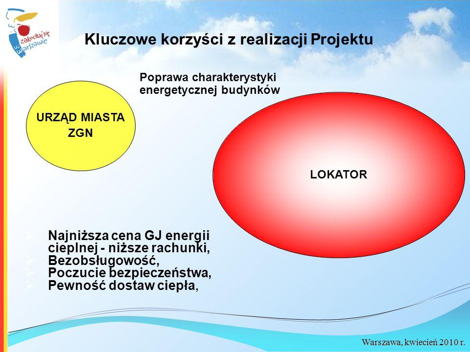 Warszawa, kwiecień 2010 r. Najniższa cena GJ energii cieplnej - niższe rachunki, Bezobsługowość, Poczucie bezpieczeństwa, Pewność dostaw ciepła, URZĄD
