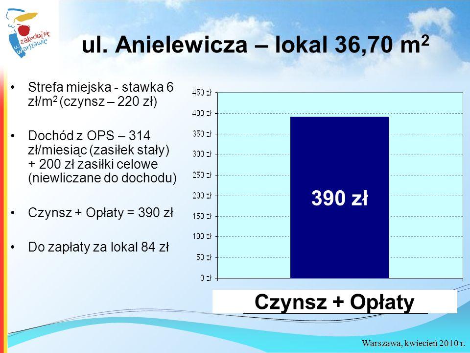 Warszawa, kwiecień 2010 r. ul. Anielewicza – lokal 36,70 m 2 Strefa miejska - stawka 6 zł/m 2 (czynsz – 220 zł) Dochód z OPS – 314 zł/miesiąc (zasiłek
