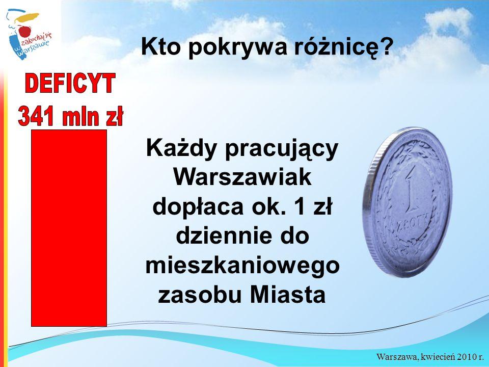 Warszawa, kwiecień 2010 r. Kto pokrywa różnicę? Każdy pracujący Warszawiak dopłaca ok. 1 zł dziennie do mieszkaniowego zasobu Miasta
