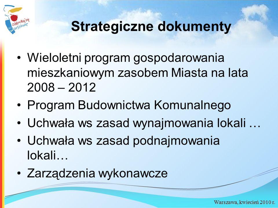 Warszawa, kwiecień 2010 r.Porównanie kosztu ogrzewania na terenie m.st.