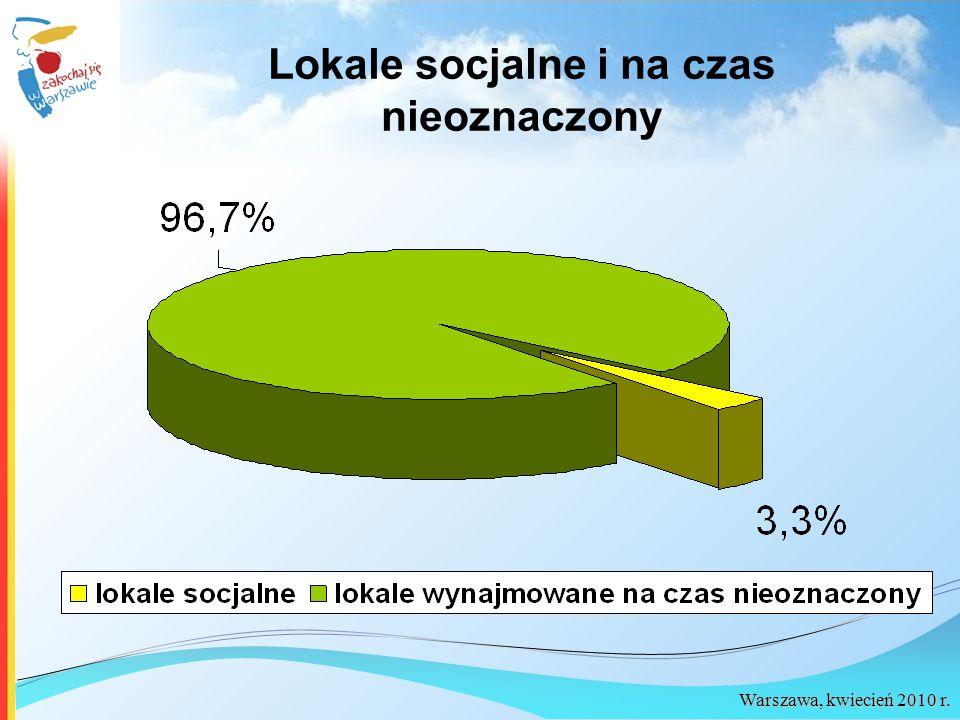 Warszawa, kwiecień 2010 r. Lokale socjalne i na czas nieoznaczony