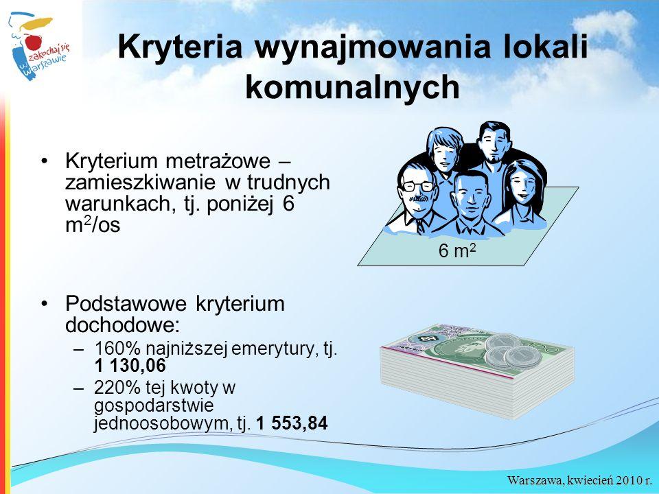 Warszawa, kwiecień 2010 r. Kryteria wynajmowania lokali komunalnych Kryterium metrażowe – zamieszkiwanie w trudnych warunkach, tj. poniżej 6 m 2 /os P