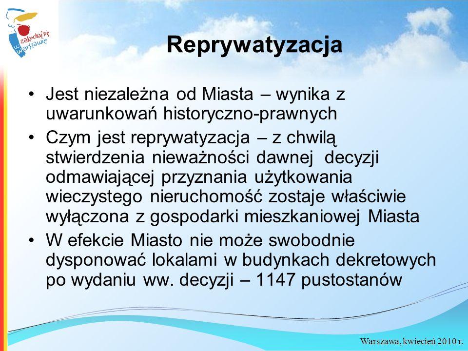 Warszawa, kwiecień 2010 r. Reprywatyzacja Jest niezależna od Miasta – wynika z uwarunkowań historyczno-prawnych Czym jest reprywatyzacja – z chwilą st