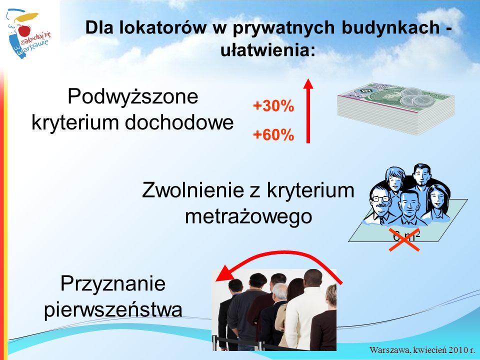 Warszawa, kwiecień 2010 r. Dla lokatorów w prywatnych budynkach - ułatwienia: 6 m 2 Podwyższone kryterium dochodowe Zwolnienie z kryterium metrażowego