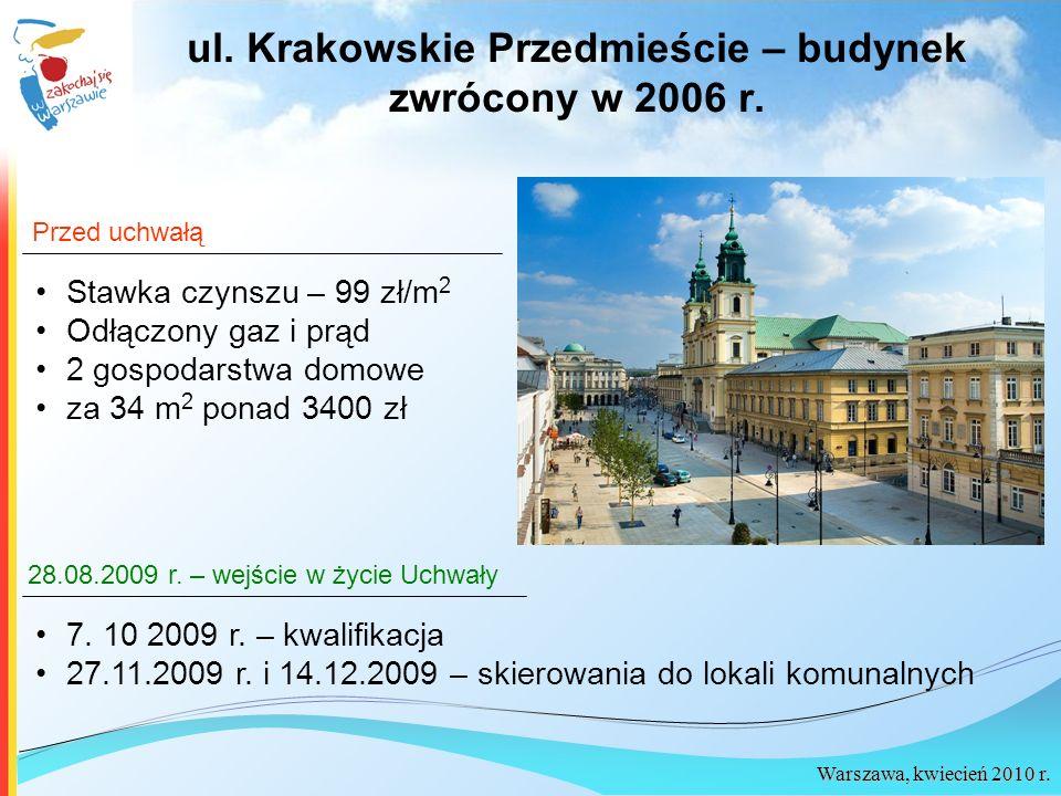 Warszawa, kwiecień 2010 r. Stawka czynszu – 99 zł/m 2 Odłączony gaz i prąd 2 gospodarstwa domowe za 34 m 2 ponad 3400 zł 28.08.2009 r. – wejście w życ
