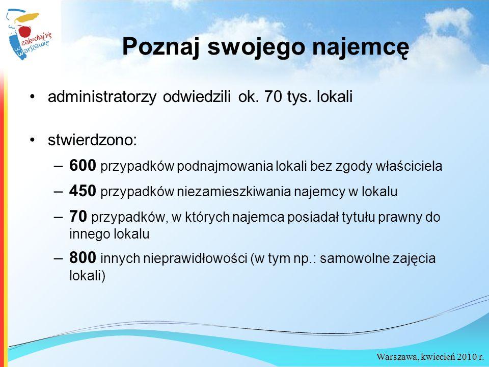 Warszawa, kwiecień 2010 r. Poznaj swojego najemcę administratorzy odwiedzili ok. 70 tys. lokali stwierdzono: –600 przypadków podnajmowania lokali bez