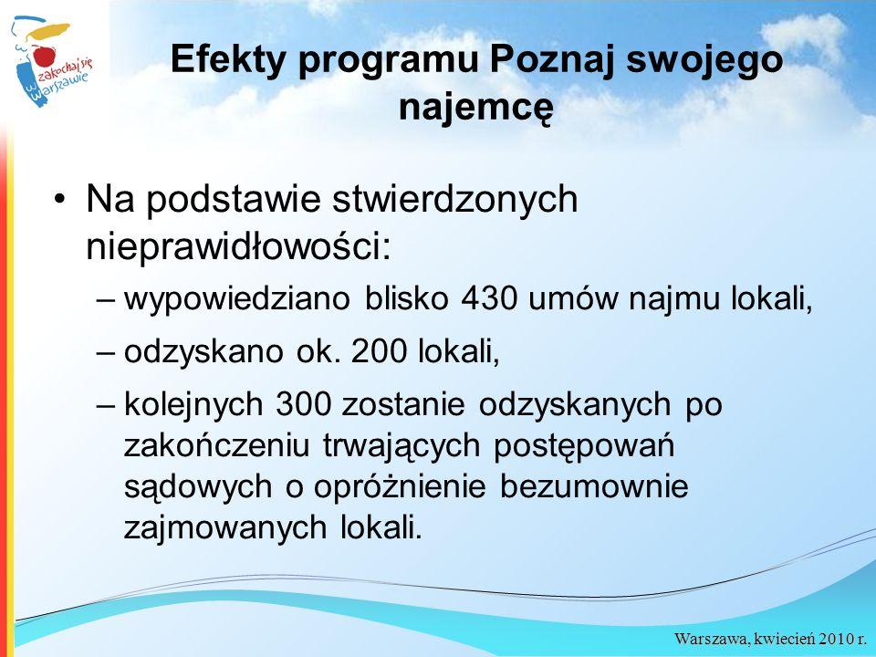 Warszawa, kwiecień 2010 r. Efekty programu Poznaj swojego najemcę Na podstawie stwierdzonych nieprawidłowości: –wypowiedziano blisko 430 umów najmu lo