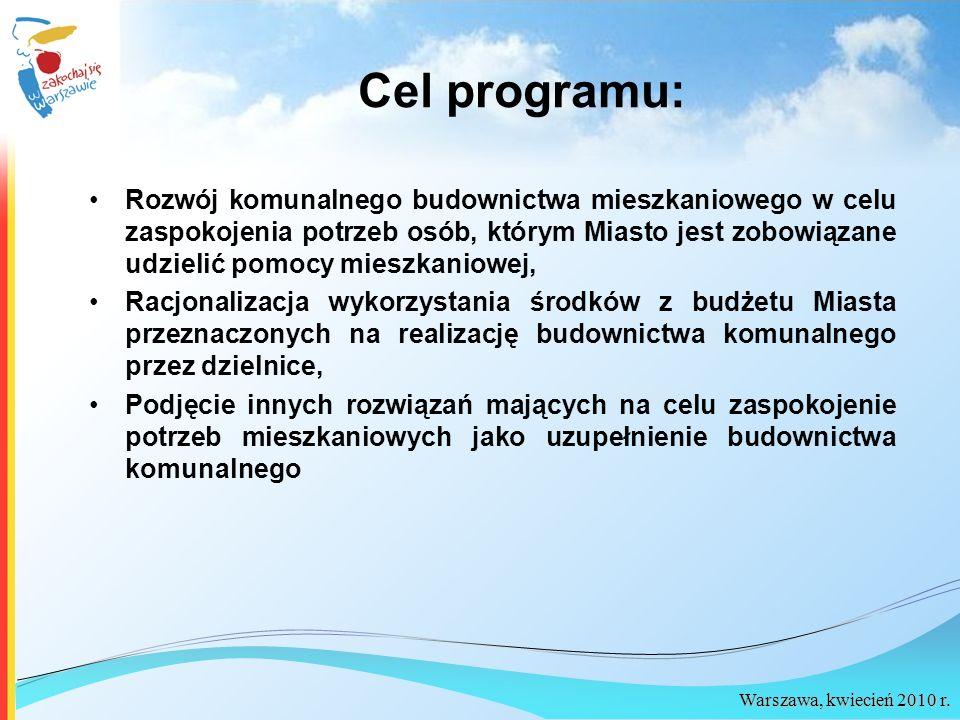 Cel programu: Rozwój komunalnego budownictwa mieszkaniowego w celu zaspokojenia potrzeb osób, którym Miasto jest zobowiązane udzielić pomocy mieszkani