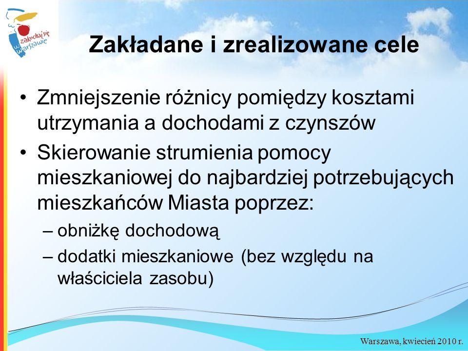 Warszawa, kwiecień 2010 r.Kto pokrywa różnicę. Każdy pracujący Warszawiak dopłaca ok.