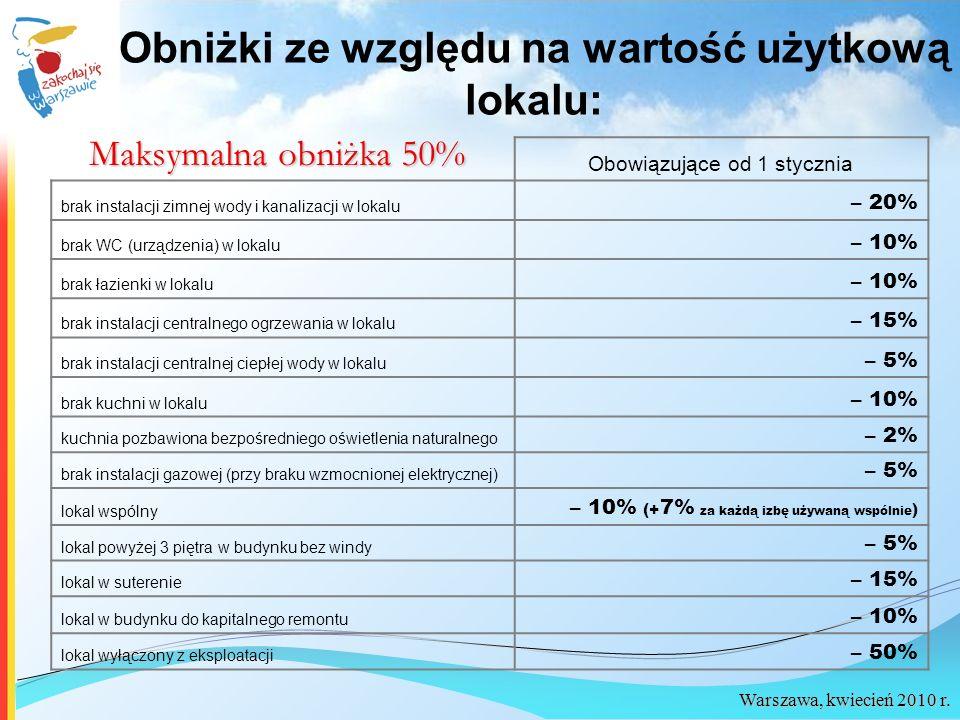Obniżki ze względu na wartość użytkową lokalu: Obowiązujące od 1 stycznia brak instalacji zimnej wody i kanalizacji w lokalu – 20% brak WC (urządzenia