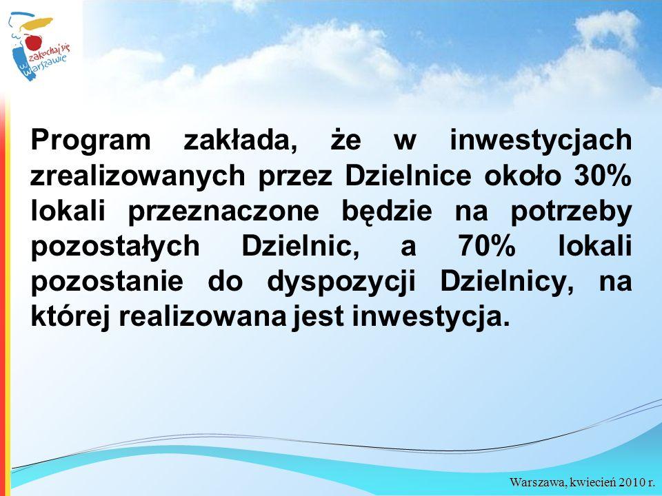 Warszawa, kwiecień 2010 r. Program zakłada, że w inwestycjach zrealizowanych przez Dzielnice około 30% lokali przeznaczone będzie na potrzeby pozostał