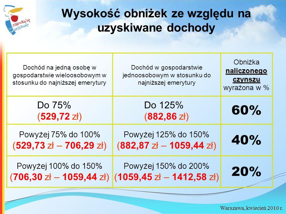 Warszawa, kwiecień 2010 r. Wysokość obniżek ze względu na uzyskiwane dochody Dochód na jedną osobę w gospodarstwie wieloosobowym w stosunku do najniżs
