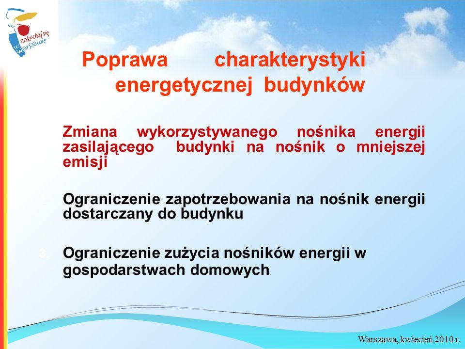 Warszawa, kwiecień 2010 r. Poprawa charakterystyki energetycznej budynków 1. Zmiana wykorzystywanego nośnika energii zasilającego budynki na nośnik o