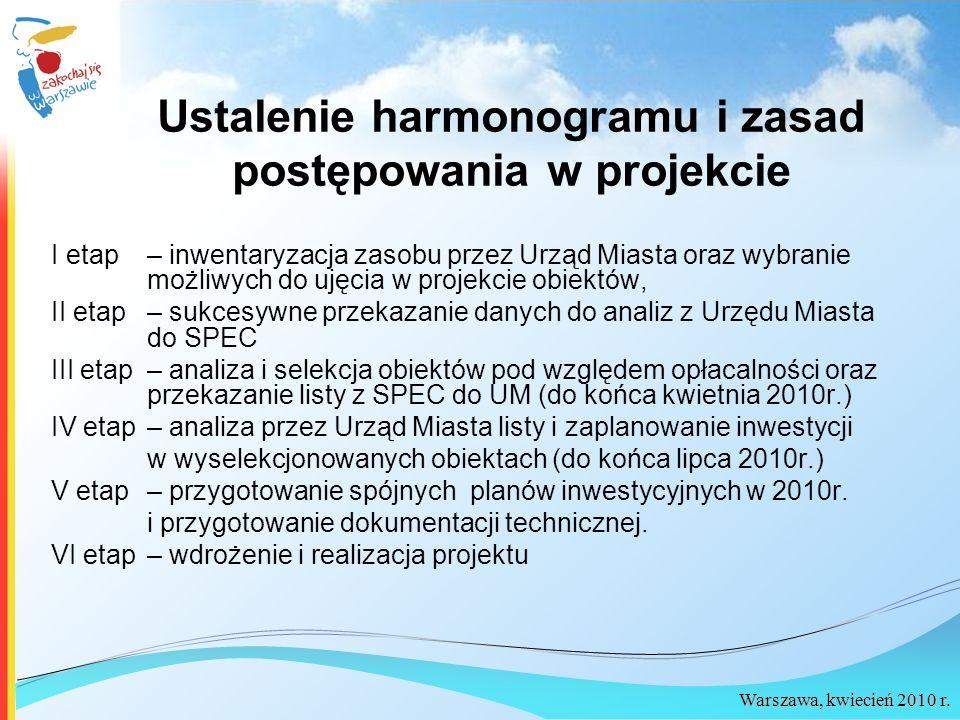 Warszawa, kwiecień 2010 r. Ustalenie harmonogramu i zasad postępowania w projekcie I etap – inwentaryzacja zasobu przez Urząd Miasta oraz wybranie moż