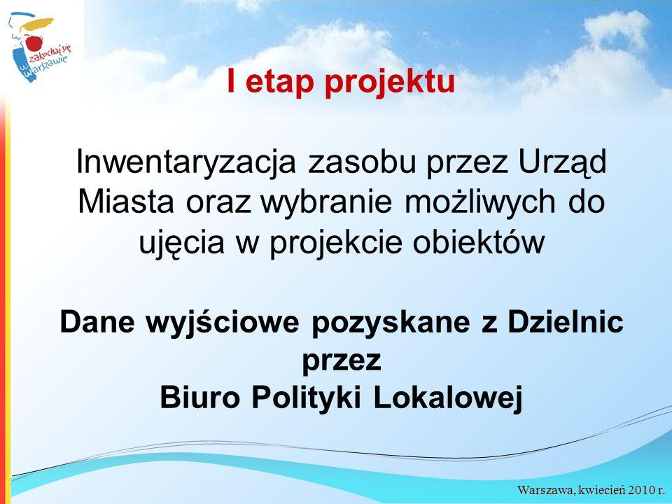 Warszawa, kwiecień 2010 r. I etap projektu Inwentaryzacja zasobu przez Urząd Miasta oraz wybranie możliwych do ujęcia w projekcie obiektów Dane wyjści
